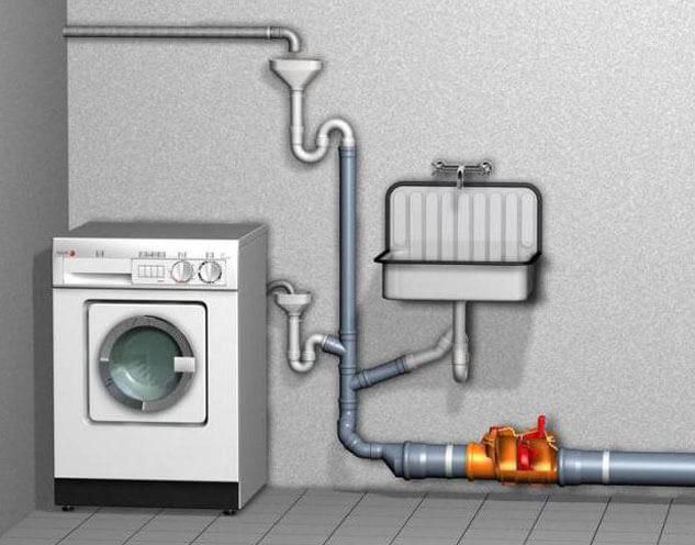 встановлення пральної машини
